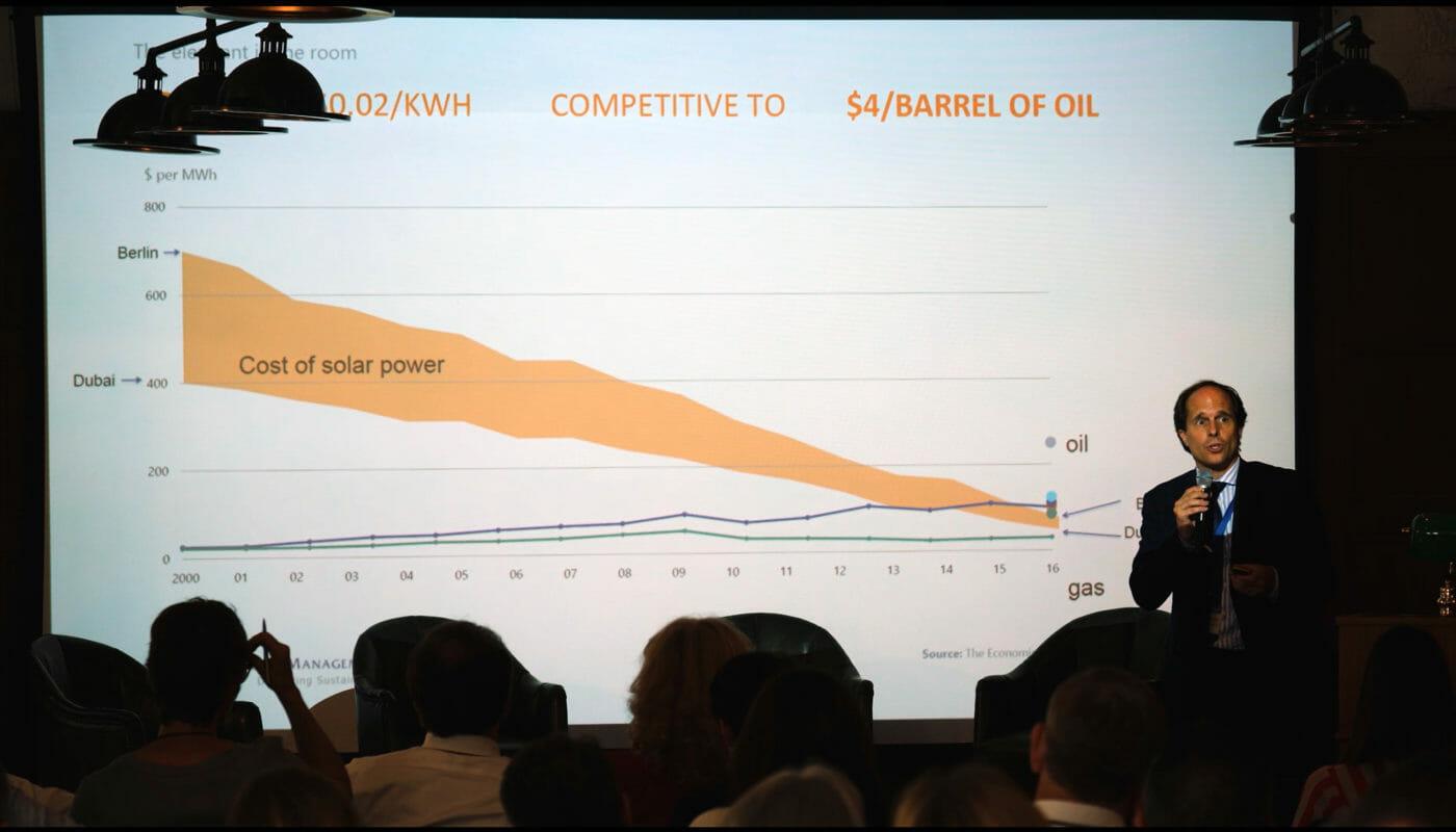 Kosten für Solar